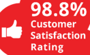 Customer Satisfaction Graphic - Testimonial module