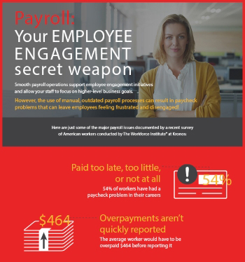 Payroll automation for employee engagement infographic cover